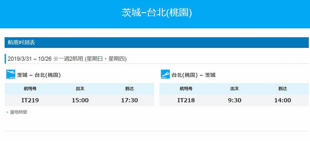 茨城機場 IBARAKI|機場相關設施與聯外交通巴士介紹,還有1,000円/日的Toyota租車優惠方案